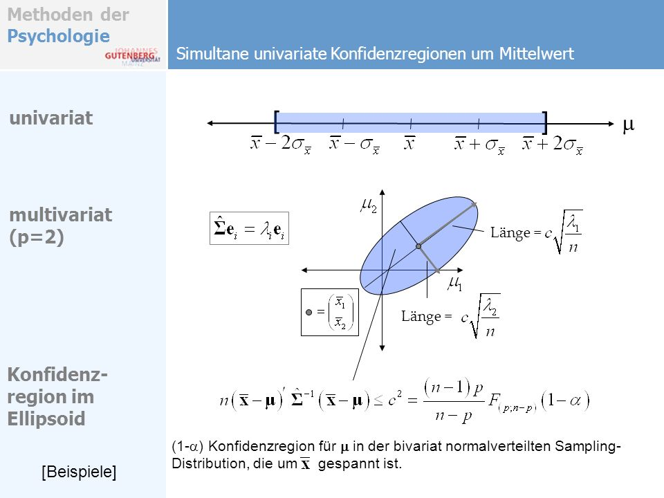 [ ] m univariat multivariat (p=2) Konfidenz-region im Ellipsoid